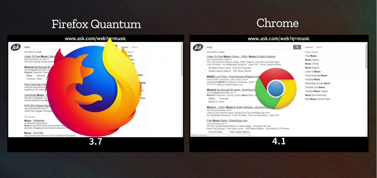 chrome quantum test